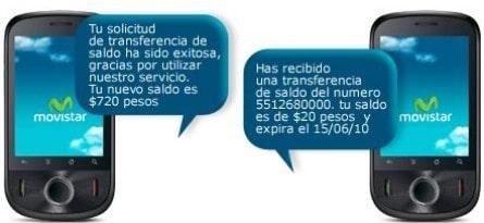 Transferencia de saldo Movistar